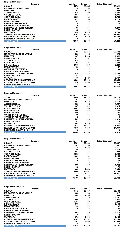 dipendenti pubblicimarche-page-002
