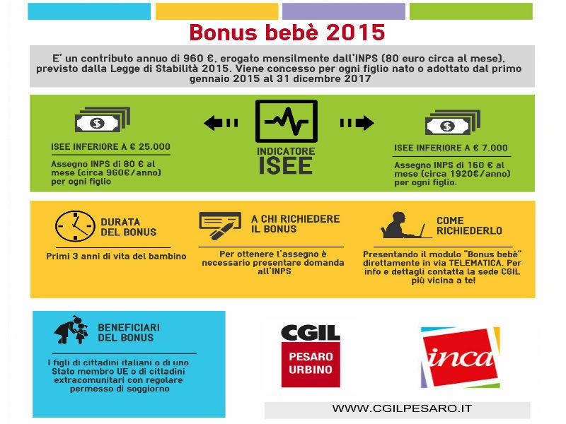 Infografica-bonusbebè-inca